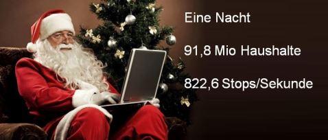 Weihnachten_Logistik